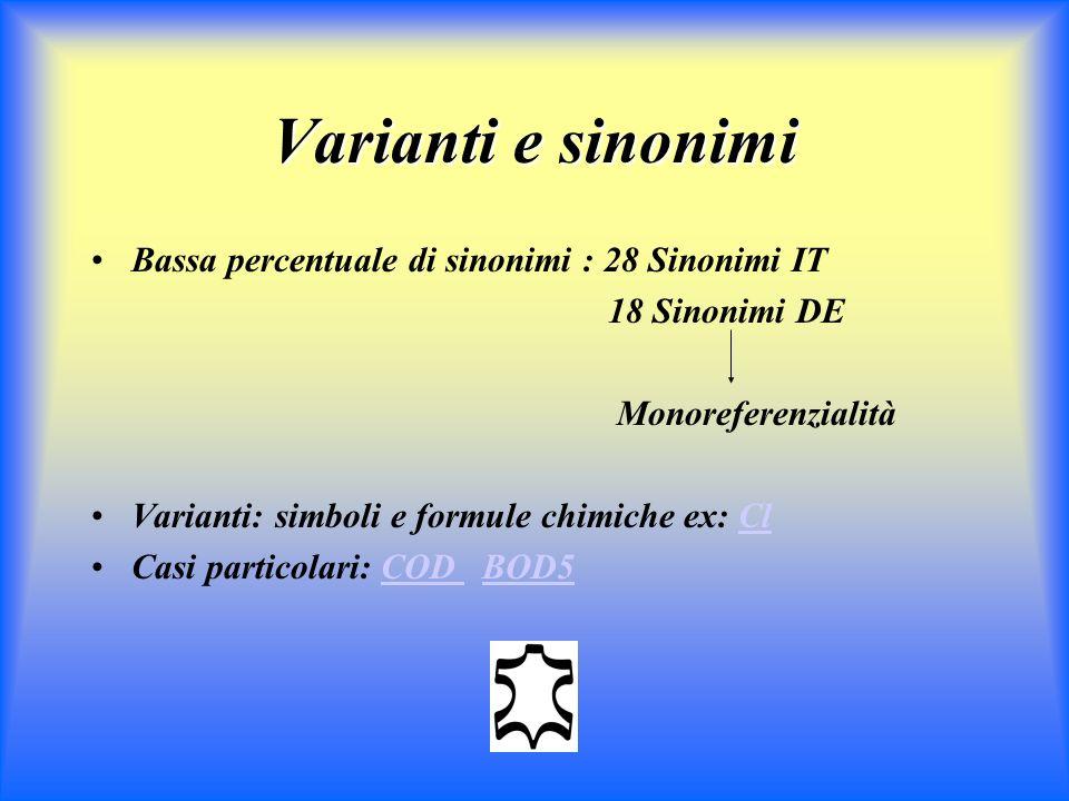 Equivalenza nei prestiti IT/DE Prestito ItPrestito De Carpincho Prestito integrale Spagnolo Carpincho Lehnwort- Spanisch Chevrette Prestito integrale-
