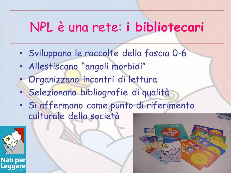 NPL è una rete: i bibliotecari Sviluppano le raccolte della fascia 0-6 Allestiscono angoli morbidi Organizzano incontri di lettura Selezionano bibliog