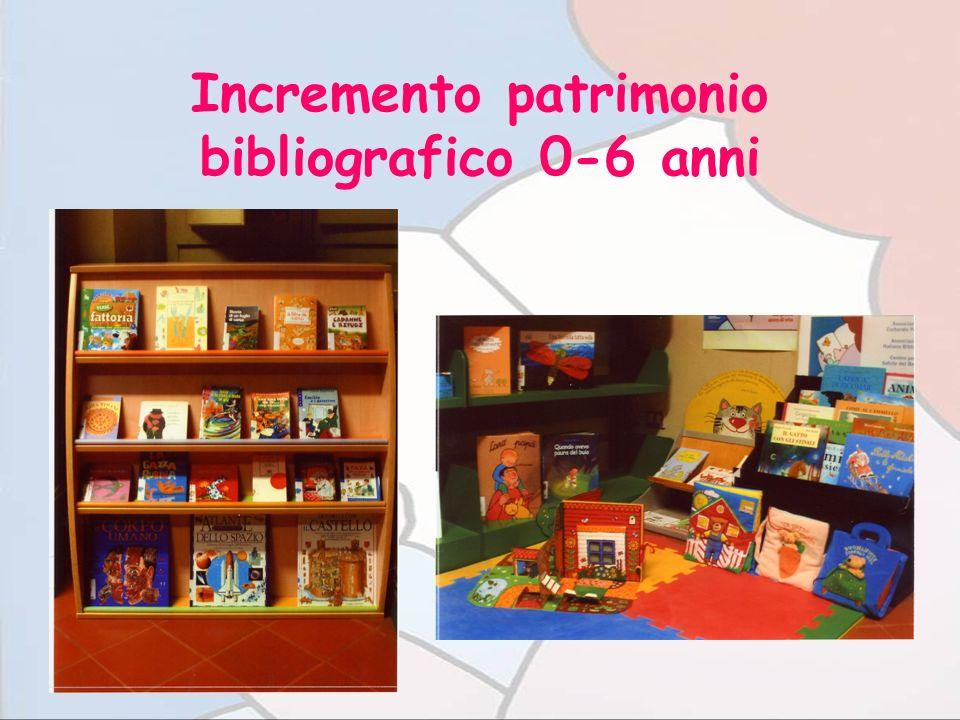 Incremento patrimonio bibliografico 0-6 anni