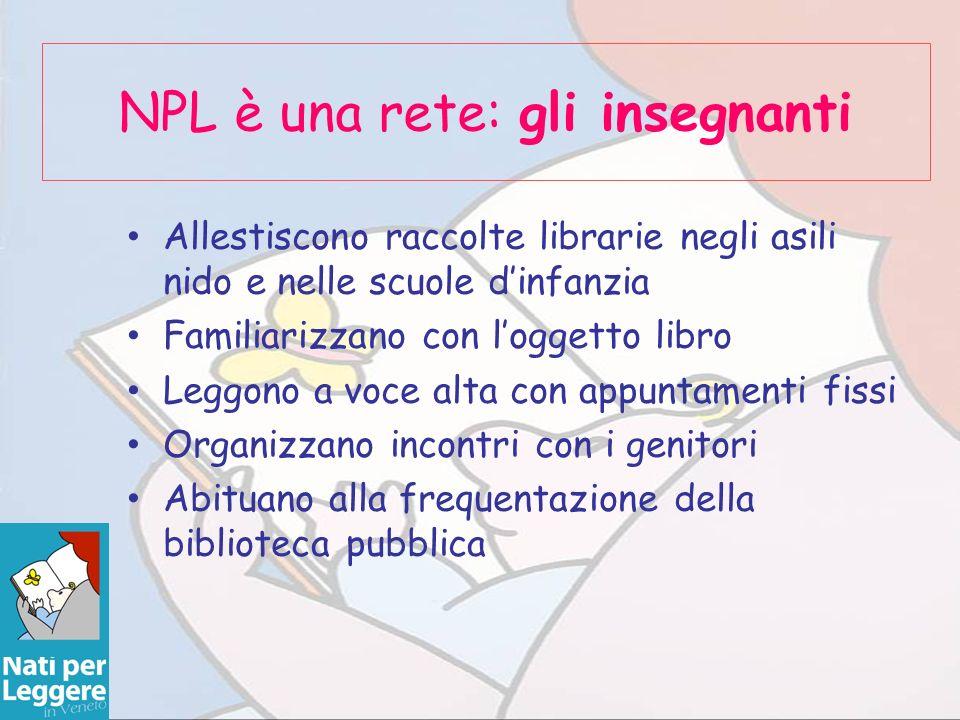 NPL è una rete: gli insegnanti Allestiscono raccolte librarie negli asili nido e nelle scuole dinfanzia Familiarizzano con loggetto libro Leggono a vo