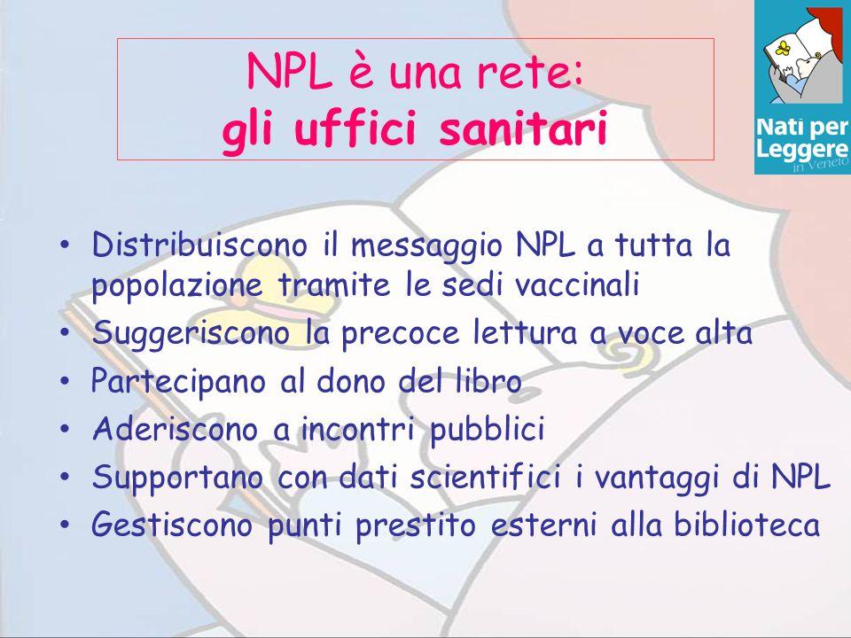 NPL è una rete: gli uffici sanitari Distribuiscono il messaggio NPL a tutta la popolazione tramite le sedi vaccinali Suggeriscono la precoce lettura a