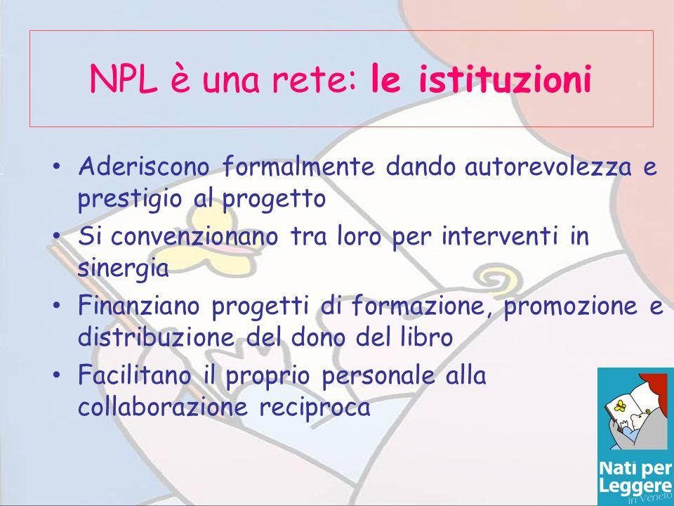 NPL è una rete: le istituzioni Aderiscono formalmente dando autorevolezza e prestigio al progetto Si convenzionano tra loro per interventi in sinergia