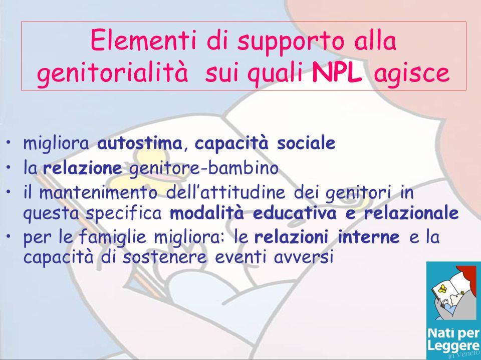 Elementi di supporto alla genitorialità sui quali NPL agisce migliora autostima, capacità sociale la relazione genitore-bambino il mantenimento dellat
