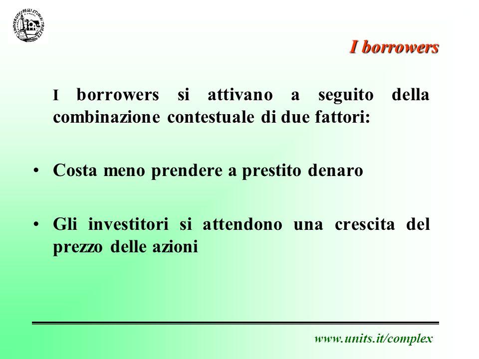 www.units.it/complex I borrowers borrowers si attivano a seguito della combinazione contestuale di due fattori: I borrowers si attivano a seguito della combinazione contestuale di due fattori: Costa meno prendere a prestito denaro Gli investitori si attendono una crescita del prezzo delle azioni