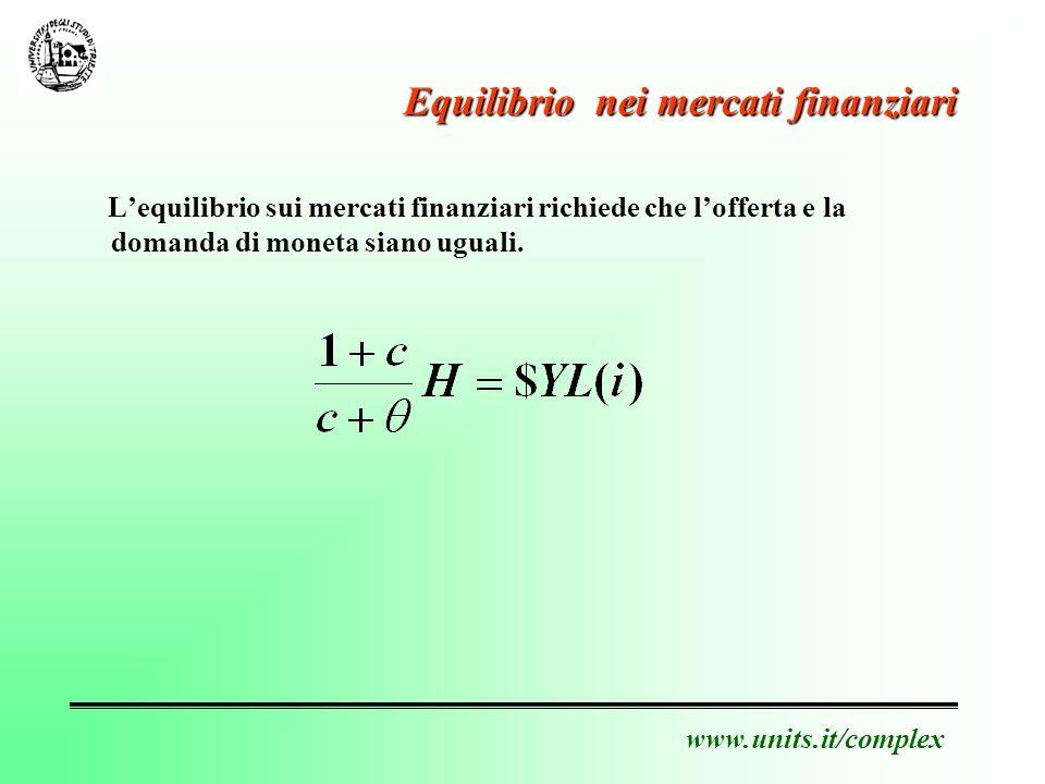 www.units.it/complex Equilibrio nei mercati finanziari Lequilibrio sui mercati finanziari richiede che lofferta e la domanda di moneta siano uguali.