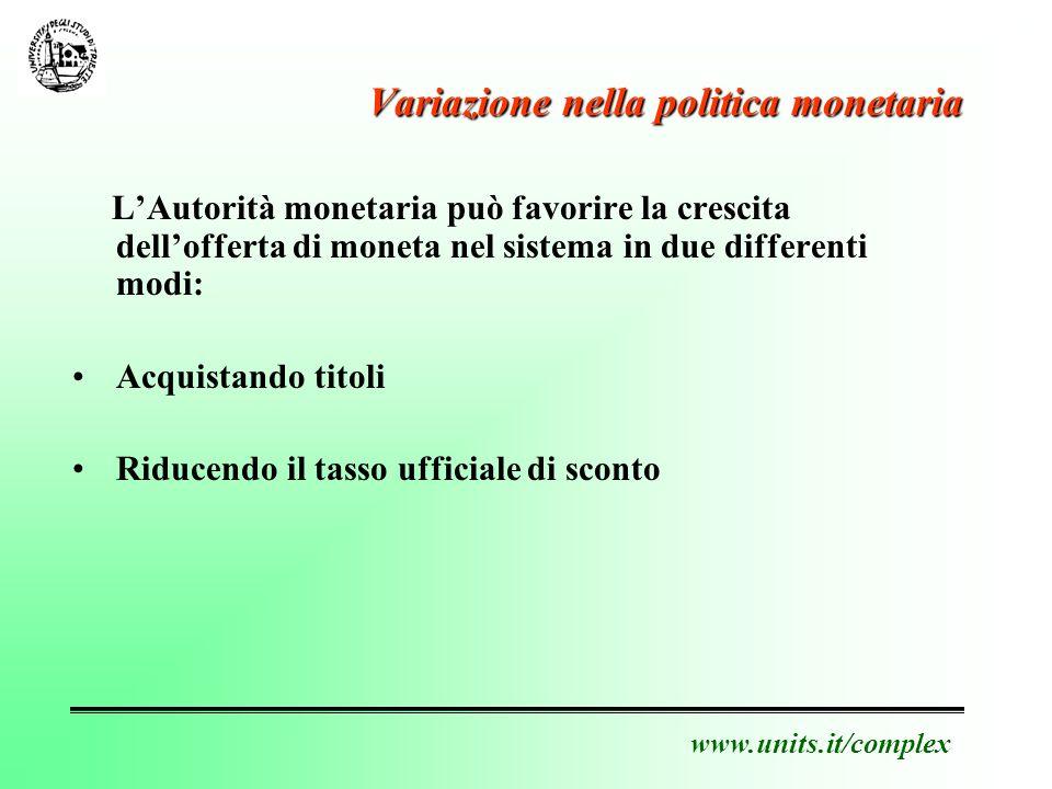 www.units.it/complex Politica monetaria e CAPM Sia j il beta del titolo J.