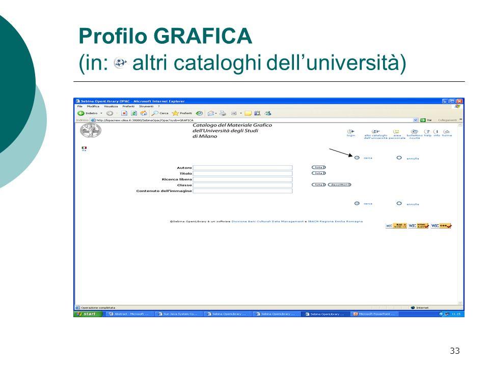 33 Profilo GRAFICA (in: altri cataloghi delluniversità)