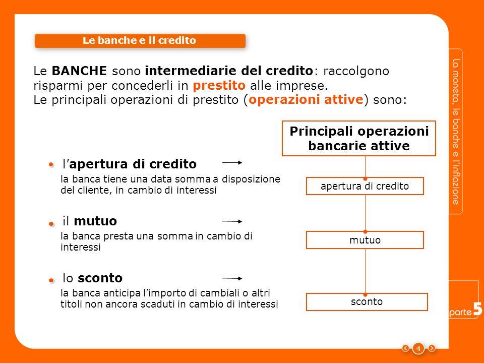 4 Le BANCHE sono intermediarie del credito: raccolgono risparmi per concederli in prestito alle imprese. Le principali operazioni di prestito (operazi