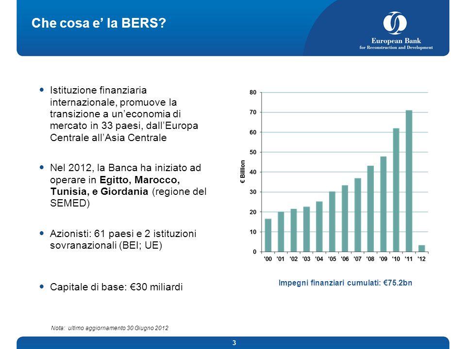 14 Partecipazioni di capitale (equity) Evita la rigidità di ripagamento tipica dei prestiti Permette di rafforzare il bilancio patrimoniale e assicurare la continua crescita di unimpresa Assicura alla BERS la presenza nei CDA delle aziende in cui investe BERS assume solo quote di minoranza (15-30%)