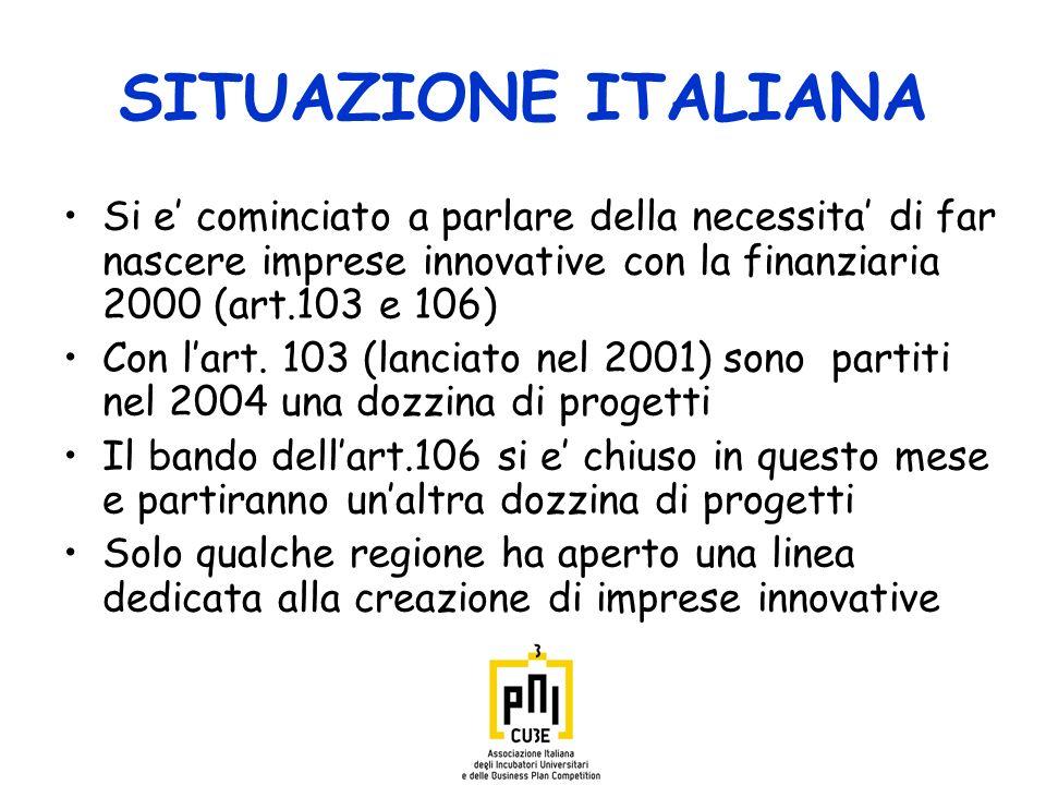 SITUAZIONE ITALIANA Si e cominciato a parlare della necessita di far nascere imprese innovative con la finanziaria 2000 (art.103 e 106) Con lart.