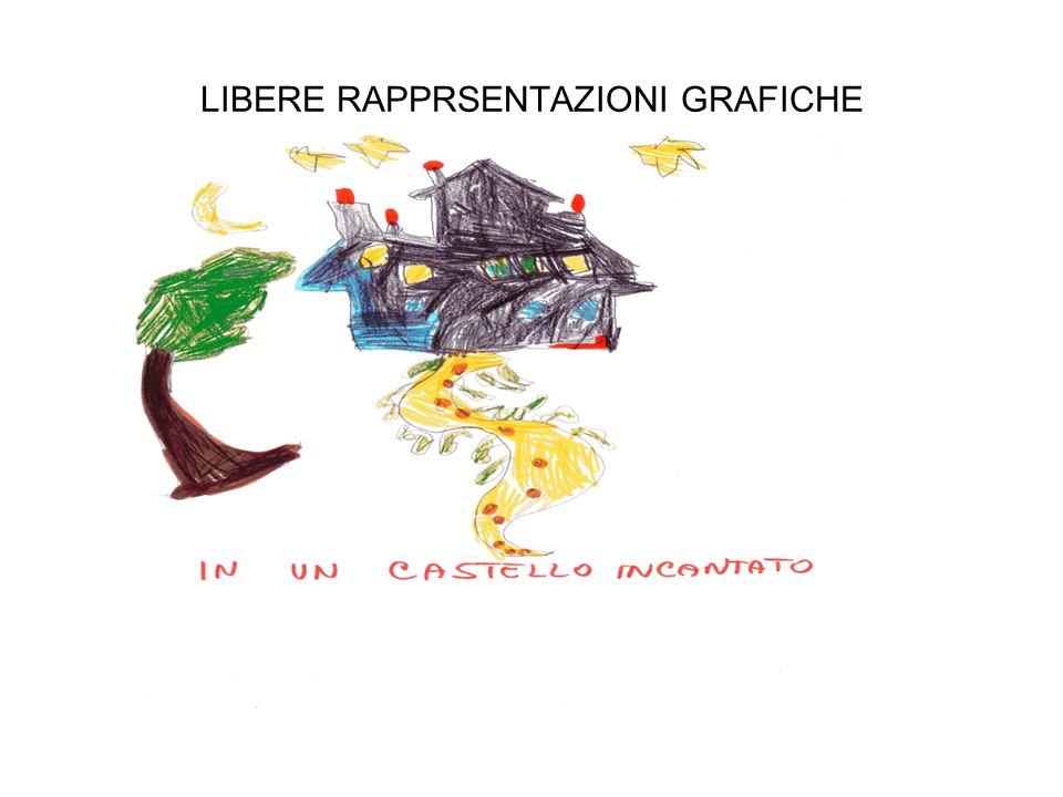 LIBERE RAPPRSENTAZIONI GRAFICHE