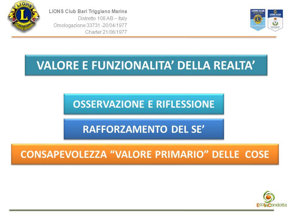 LIONS Club Bari Triggiano Marina Distretto 108 AB – Italy Omologazione 33731 -20/04/1977 Charter 21/06/1977 VALORE E FUNZIONALITA DELLA REALTA OSSERVA