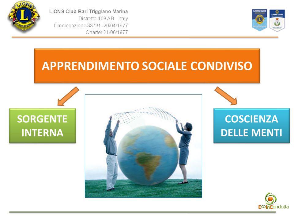 LIONS Club Bari Triggiano Marina Distretto 108 AB – Italy Omologazione 33731 -20/04/1977 Charter 21/06/1977 APPRENDIMENTO SOCIALE CONDIVISO SORGENTE INTERNA COSCIENZA DELLE MENTI