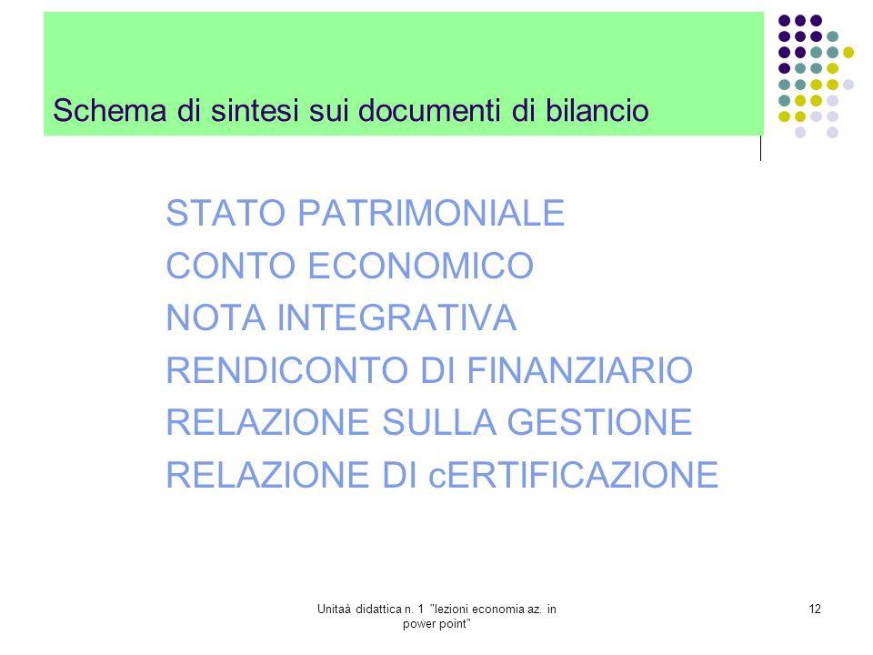 Unitaà didattica n. 1