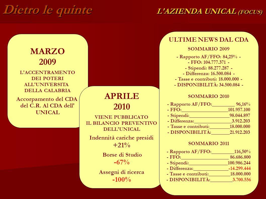 Dietro le quinte L'AZIENDA UNICAL (FOCUS) MARZO 2009 L'ACCENTRAMENTO DEI POTERI ALL'UNIVERSITA DELLA CALABRIA Accorpamento del CDA del C.R. Al CDA del