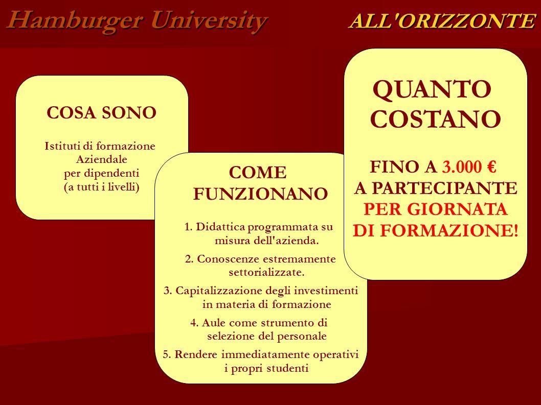 Hamburger University ALL'ORIZZONTE COSA SONO Istituti di formazione Aziendale per dipendenti (a tutti i livelli) COME FUNZIONANO 1. Didattica programm