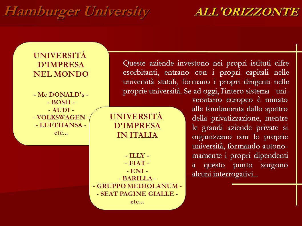 Hamburger University ALL'ORIZZONTE UNIVERSITÀ D'IMPRESA NEL MONDO - Mc DONALD's - - BOSH - - AUDI - - VOLKSWAGEN - - LUFTHANSA - etc... UNIVERSITÀ D'I