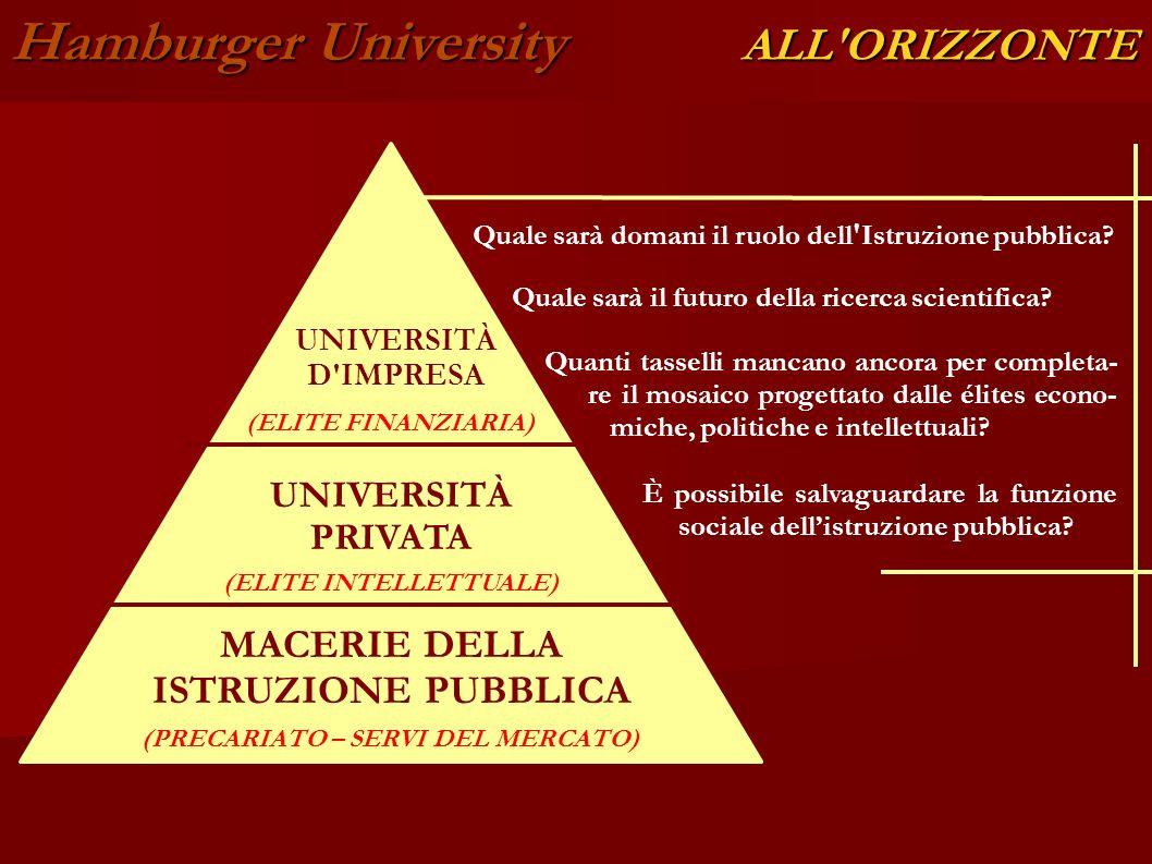 Hamburger University ALL ORIZZONTE UNIVERSITÀ D IMPRESA UNIVERSITÀ PRIVATA MACERIE DELLA ISTRUZIONE PUBBLICA (ELITE FINANZIARIA) (ELITE INTELLETTUALE) (PRECARIATO – SERVI DEL MERCATO) Quale sarà domani il ruolo dell Istruzione pubblica.