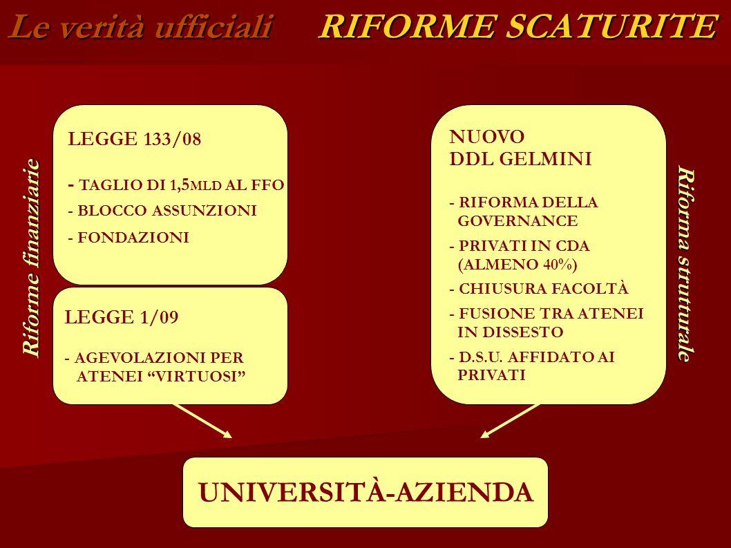 Le verità ufficiali RIFORME SCATURITE UNIVERSITÀ-AZIENDA LEGGE 133/08 - TAGLIO DI 1, 5 MLD AL FFO - BLOCCO ASSUNZIONI - FONDAZIONI LEGGE 1/09 - AGEVOL