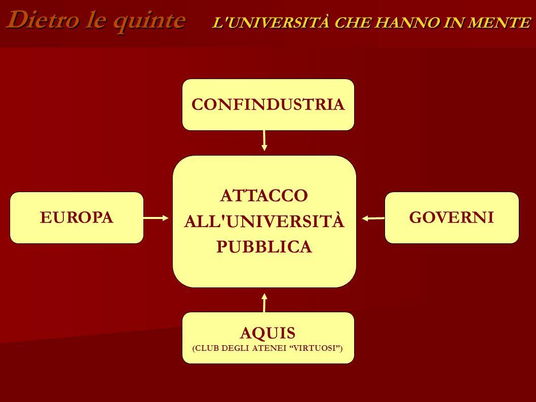 Dietro le quinte L'UNIVERSITÀ CHE HANNO IN MENTE EUROPA ATTACCO ALL'UNIVERSITÀ PUBBLICA GOVERNI CONFINDUSTRIA AQUIS (CLUB DEGLI ATENEI VIRTUOSI)