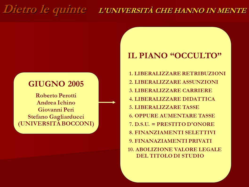 Dietro le quinte L UNIVERSITÀ CHE HANNO IN MENTE MARZO 2006 CONFINDUSTRIA CHIEDE GLI ATENEI DI QUALITÀ AQUIS - FINANZIAMENTI STATALI FORTEMENTE SELETTIVI - GOVERNANCE UNITARIA - ABOLIRE CARICHE ELETTIVE - RAFFORZARE POTERI RETTORE - ABOLIZIONE DELLE FACOLTÀ - CDA SNELLO CON INGRESSO DI PRIVATI LUGLIO 2006 MUSSI PROPONE RIFORMA DELLA GOVERNANCE MARZO 2008 15 RETTORI REALIZZANO IL PROGETTO DEGLI ATENEI DI QUALITÀ LEGGI 133/08 + 1/09 + NUOVO DDL GELMINI