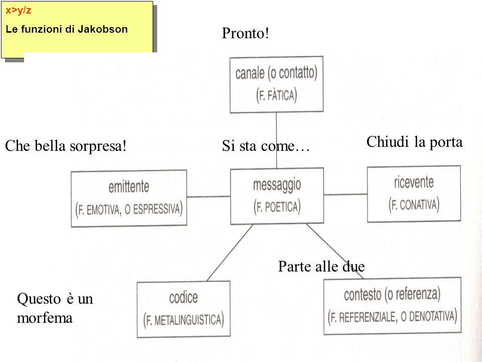 x>y/z Le funzioni di Jakobson x>y/z Le funzioni di Jakobson Che bella sorpresa.