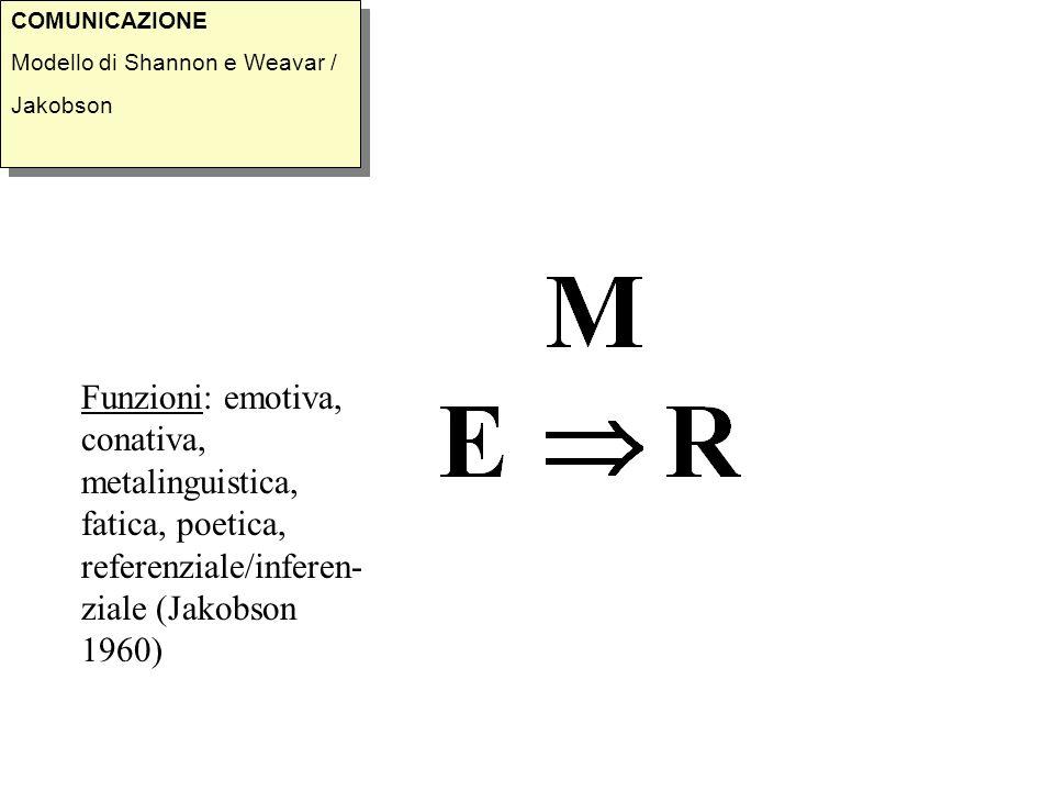Distinguere fra commutazione ed enunciazione mistilingue Interv.:-E mai tornato in Italia.
