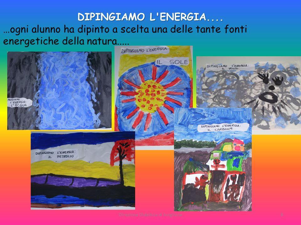 Direzione Didattica di Avigliana8 DIPINGIAMO L'ENERGIA.... …ogni alunno ha dipinto a scelta una delle tante fonti energetiche della natura.....