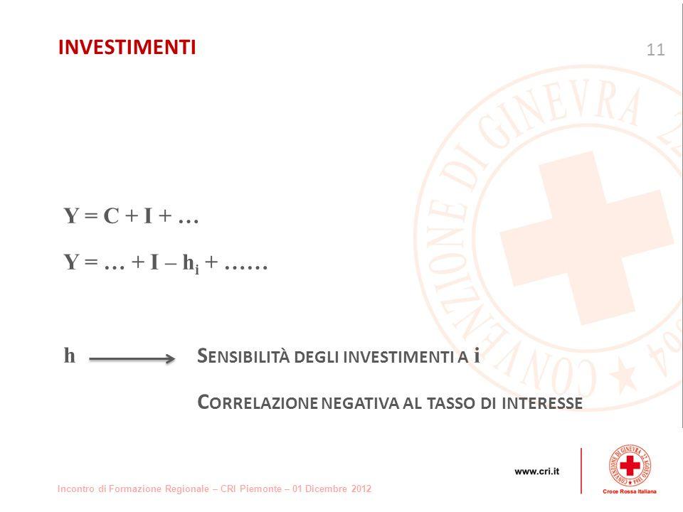Incontro di Formazione Regionale – CRI Piemonte – 01 Dicembre 2012 Y = C + I + … Y = … + I – h i + …… h S ENSIBILITÀ DEGLI INVESTIMENTI A i C ORRELAZIONE NEGATIVA AL TASSO DI INTERESSE 11 INVESTIMENTI