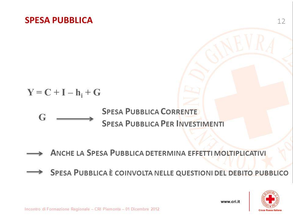 Incontro di Formazione Regionale – CRI Piemonte – 01 Dicembre 2012 Y = C + I – h i + G S PESA P UBBLICA C ORRENTE G S PESA P UBBLICA P ER I NVESTIMENTI A NCHE LA S PESA P UBBLICA DETERMINA EFFETTI MOLTIPLICATIVI S PESA P UBBLICA È COINVOLTA NELLE QUESTIONI DEL DEBITO PUBBLICO 12 SPESA PUBBLICA