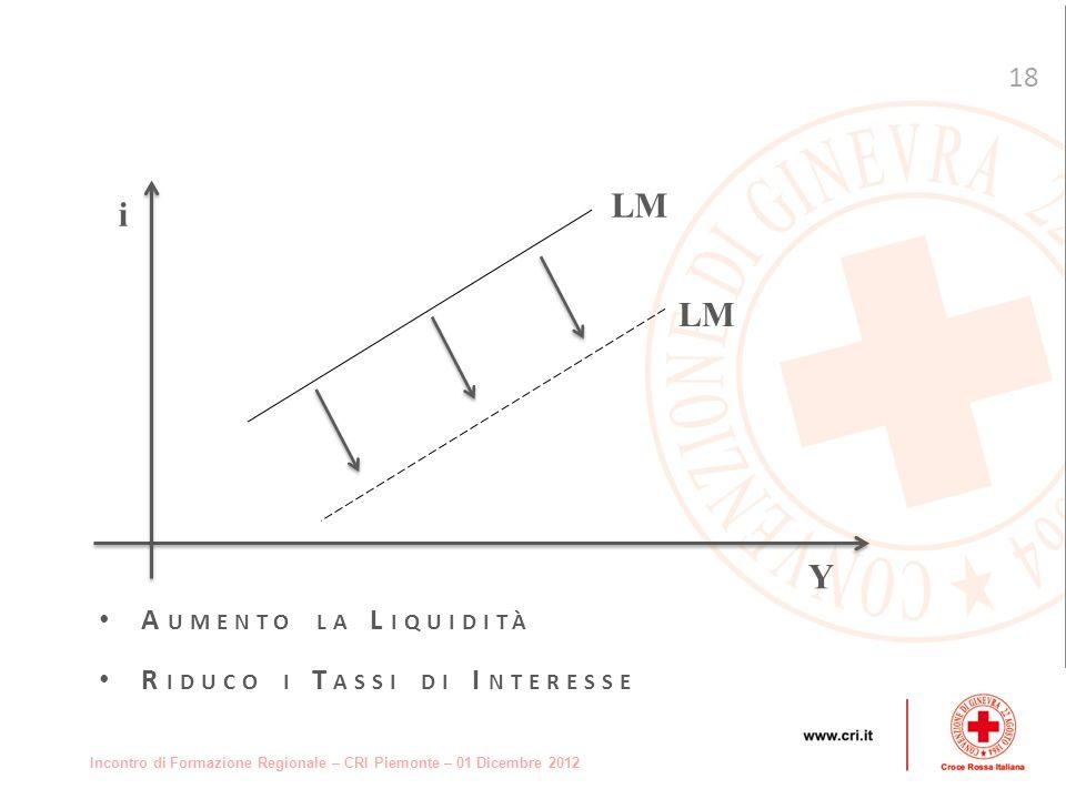 Incontro di Formazione Regionale – CRI Piemonte – 01 Dicembre 2012 18 i Y LM A UMENTO LA L IQUIDITÀ R IDUCO I T ASSI DI I NTERESSE