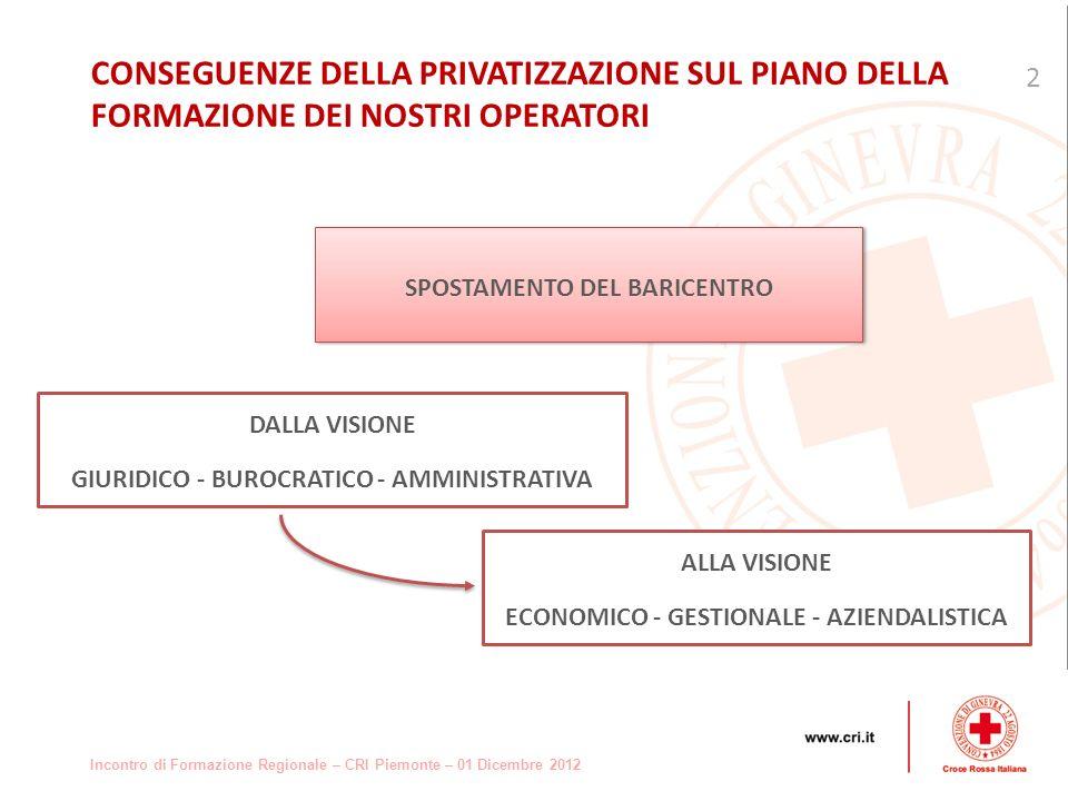 Incontro di Formazione Regionale – CRI Piemonte – 01 Dicembre 2012 2 CONSEGUENZE DELLA PRIVATIZZAZIONE SUL PIANO DELLA FORMAZIONE DEI NOSTRI OPERATORI DALLA VISIONE GIURIDICO - BUROCRATICO - AMMINISTRATIVA ALLA VISIONE ECONOMICO - GESTIONALE - AZIENDALISTICA SPOSTAMENTO DEL BARICENTRO
