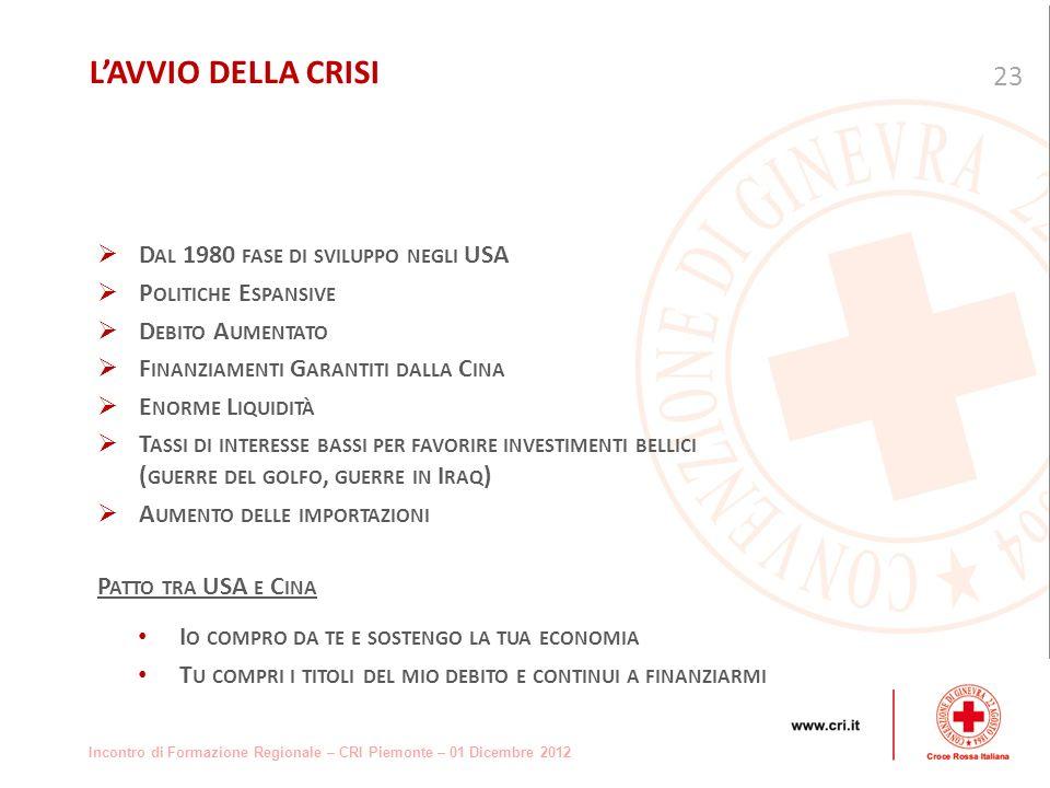 Incontro di Formazione Regionale – CRI Piemonte – 01 Dicembre 2012 D AL 1980 FASE DI SVILUPPO NEGLI USA P OLITICHE E SPANSIVE D EBITO A UMENTATO F INANZIAMENTI G ARANTITI DALLA C INA E NORME L IQUIDITÀ T ASSI DI INTERESSE BASSI PER FAVORIRE INVESTIMENTI BELLICI ( GUERRE DEL GOLFO, GUERRE IN I RAQ ) A UMENTO DELLE IMPORTAZIONI P ATTO TRA USA E C INA I O COMPRO DA TE E SOSTENGO LA TUA ECONOMIA T U COMPRI I TITOLI DEL MIO DEBITO E CONTINUI A FINANZIARMI 23 LAVVIO DELLA CRISI