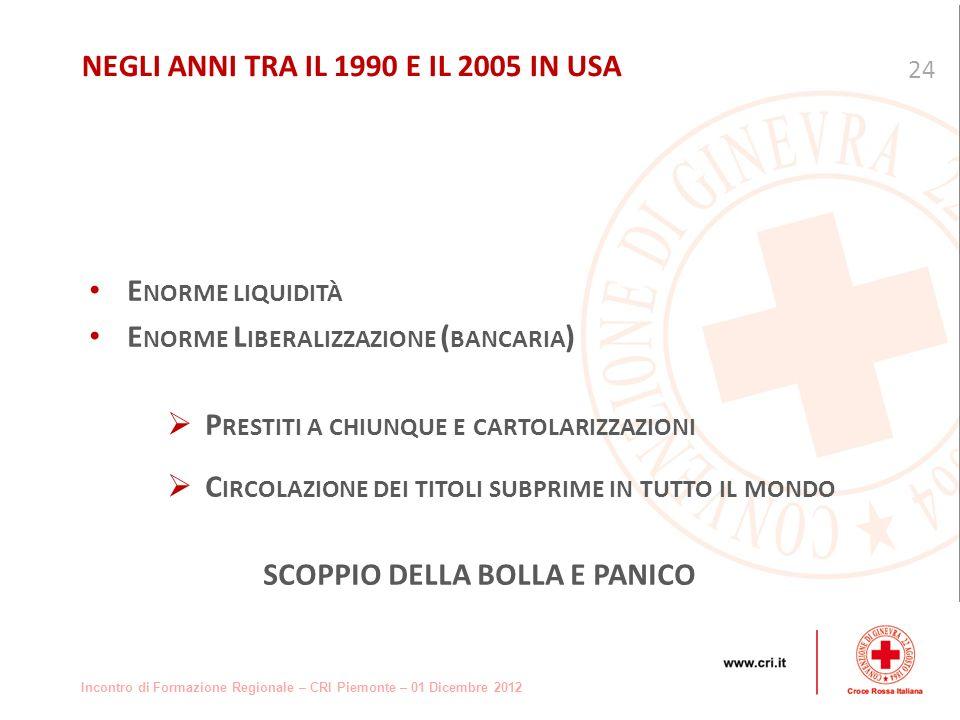 Incontro di Formazione Regionale – CRI Piemonte – 01 Dicembre 2012 E NORME LIQUIDITÀ E NORME L IBERALIZZAZIONE ( BANCARIA ) P RESTITI A CHIUNQUE E CARTOLARIZZAZIONI C IRCOLAZIONE DEI TITOLI SUBPRIME IN TUTTO IL MONDO SCOPPIO DELLA BOLLA E PANICO 24 NEGLI ANNI TRA IL 1990 E IL 2005 IN USA