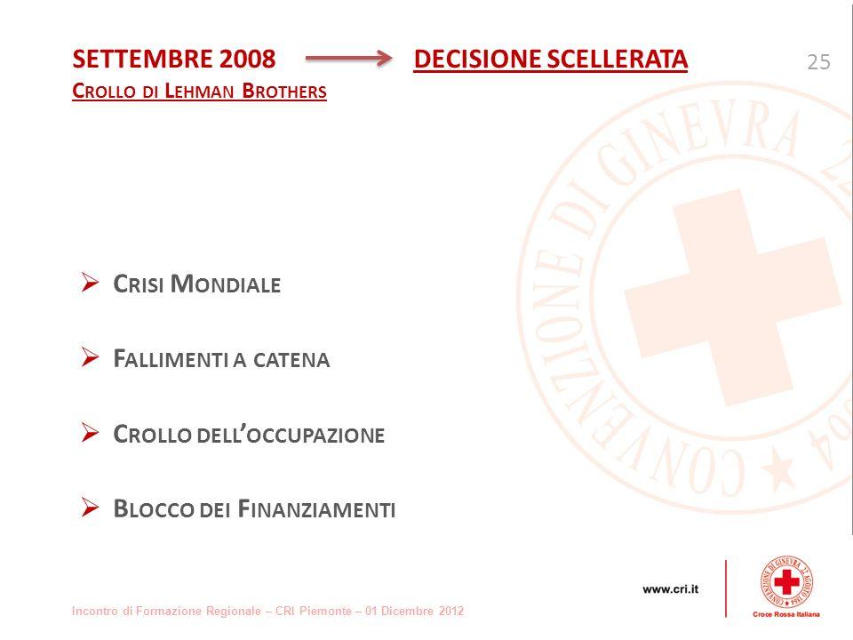 Incontro di Formazione Regionale – CRI Piemonte – 01 Dicembre 2012 C RISI M ONDIALE F ALLIMENTI A CATENA C ROLLO DELL OCCUPAZIONE B LOCCO DEI F INANZIAMENTI 25 SETTEMBRE 2008DECISIONE SCELLERATA C ROLLO DI L EHMAN B ROTHERS