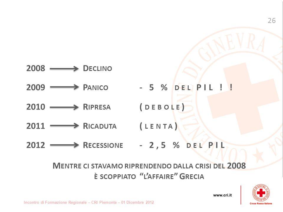 Incontro di Formazione Regionale – CRI Piemonte – 01 Dicembre 2012 2008D ECLINO 2009P ANICO - 5 % DEL PIL .
