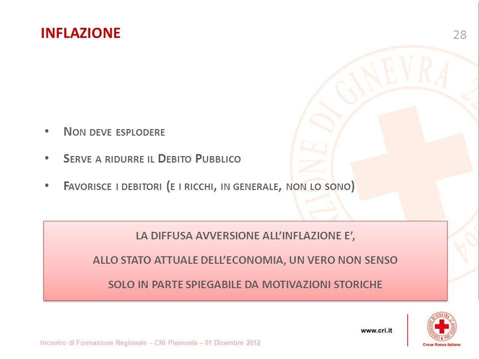 Incontro di Formazione Regionale – CRI Piemonte – 01 Dicembre 2012 N ON DEVE ESPLODERE S ERVE A RIDURRE IL D EBITO P UBBLICO F AVORISCE I DEBITORI ( E I RICCHI, IN GENERALE, NON LO SONO ) 28 INFLAZIONE LA DIFFUSA AVVERSIONE ALLINFLAZIONE E, ALLO STATO ATTUALE DELLECONOMIA, UN VERO NON SENSO SOLO IN PARTE SPIEGABILE DA MOTIVAZIONI STORICHE LA DIFFUSA AVVERSIONE ALLINFLAZIONE E, ALLO STATO ATTUALE DELLECONOMIA, UN VERO NON SENSO SOLO IN PARTE SPIEGABILE DA MOTIVAZIONI STORICHE