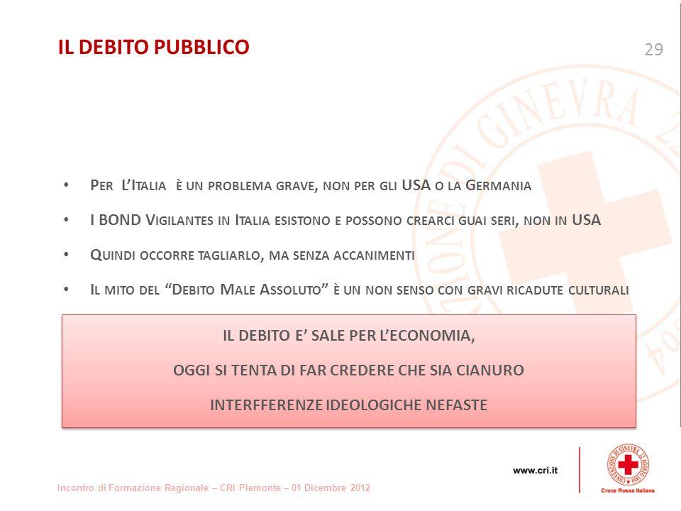 Incontro di Formazione Regionale – CRI Piemonte – 01 Dicembre 2012 P ER LI TALIA È UN PROBLEMA GRAVE, NON PER GLI USA O LA G ERMANIA I BOND V IGILANTES IN I TALIA ESISTONO E POSSONO CREARCI GUAI SERI, NON IN USA Q UINDI OCCORRE TAGLIARLO, MA SENZA ACCANIMENTI I L MITO DEL D EBITO M ALE A SSOLUTO È UN NON SENSO CON GRAVI RICADUTE CULTURALI 29 IL DEBITO PUBBLICO IL DEBITO E SALE PER LECONOMIA, OGGI SI TENTA DI FAR CREDERE CHE SIA CIANURO INTERFFERENZE IDEOLOGICHE NEFASTE IL DEBITO E SALE PER LECONOMIA, OGGI SI TENTA DI FAR CREDERE CHE SIA CIANURO INTERFFERENZE IDEOLOGICHE NEFASTE