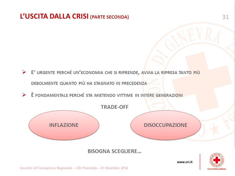 Incontro di Formazione Regionale – CRI Piemonte – 01 Dicembre 2012 E URGENTE PERCHÉ UN ECONOMIA CHE SI RIPRENDE, AVVIA LA RIPRESA TANTO PIÙ DEBOLMENTE QUANTO PIÙ HA STAGNATO IN PRECEDENZA È FONDAMENTALE PERCHÉ STA MIETENDO VITTIME IN INTERE GENERAZIONI TRADE-OFF BISOGNA SCEGLIERE… 31 LUSCITA DALLA CRISI (PARTE SECONDA) INFLAZIONE DISOCCUPAZIONE