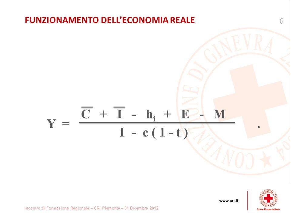 Incontro di Formazione Regionale – CRI Piemonte – 01 Dicembre 2012 C + I - h i + E - M Y =.