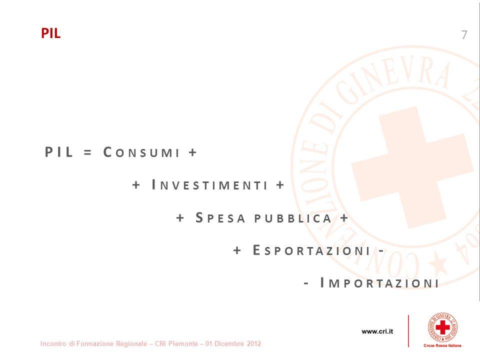 Incontro di Formazione Regionale – CRI Piemonte – 01 Dicembre 2012 PIL = C ONSUMI + + I NVESTIMENTI + + S PESA PUBBLICA + + E SPORTAZIONI - - I MPORTAZIONI 7 PIL