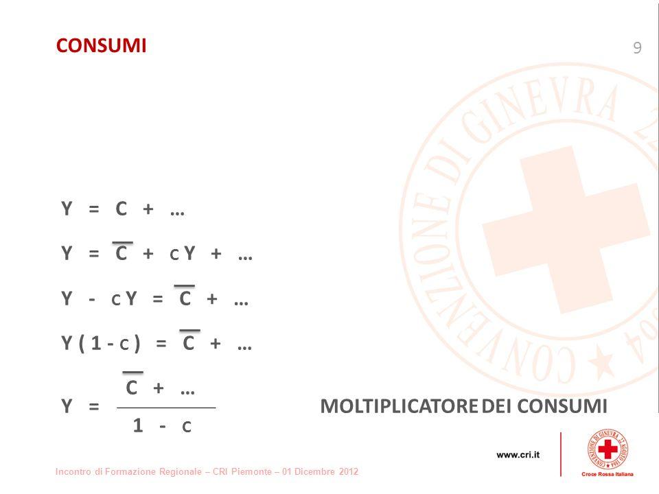 Incontro di Formazione Regionale – CRI Piemonte – 01 Dicembre 2012 Y = C + … Y = C + C Y + … Y - C Y = C + … Y(1- C ) = C + … C + … Y =MOLTIPLICATORE DEI CONSUMI 1 - C 9 CONSUMI