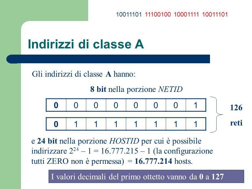Indirizzi di classe A Gli indirizzi di classe A hanno: 8 bit nella porzione NETID 00000001 01111111 e 24 bit nella porzione HOSTID per cui è possibile