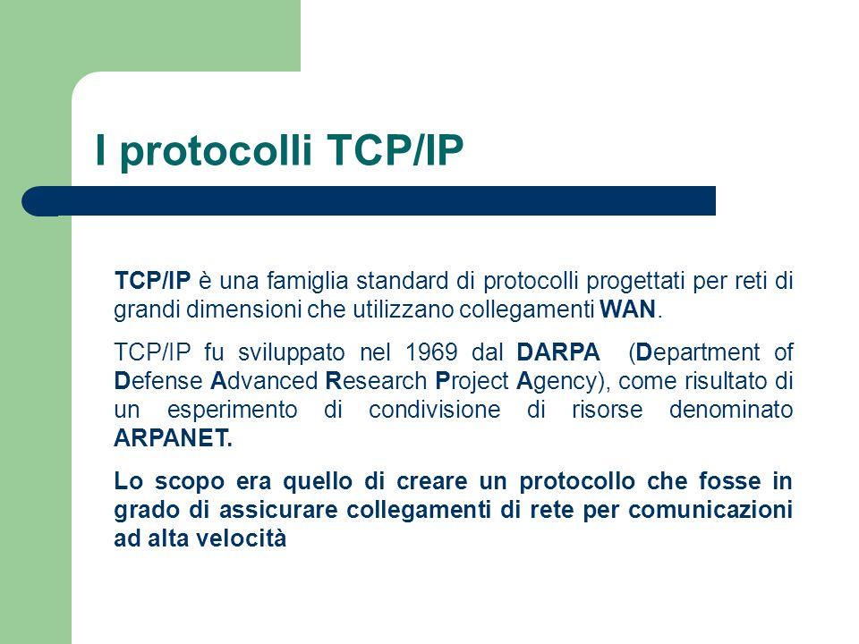 Standard TCP/IP I protocolli della famiglia (suite) TCP/IP sono di Pubblico Dominio.
