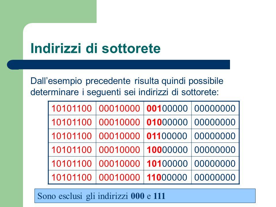 Indirizzi di sottorete Dallesempio precedente risulta quindi possibile determinare i seguenti sei indirizzi di sottorete: 1010110000010000001000000000