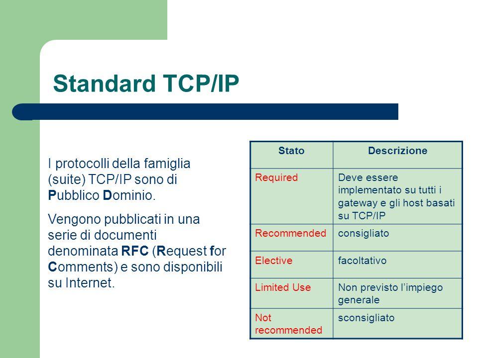 Standard TCP/IP I protocolli della famiglia (suite) TCP/IP sono di Pubblico Dominio. Vengono pubblicati in una serie di documenti denominata RFC (Requ