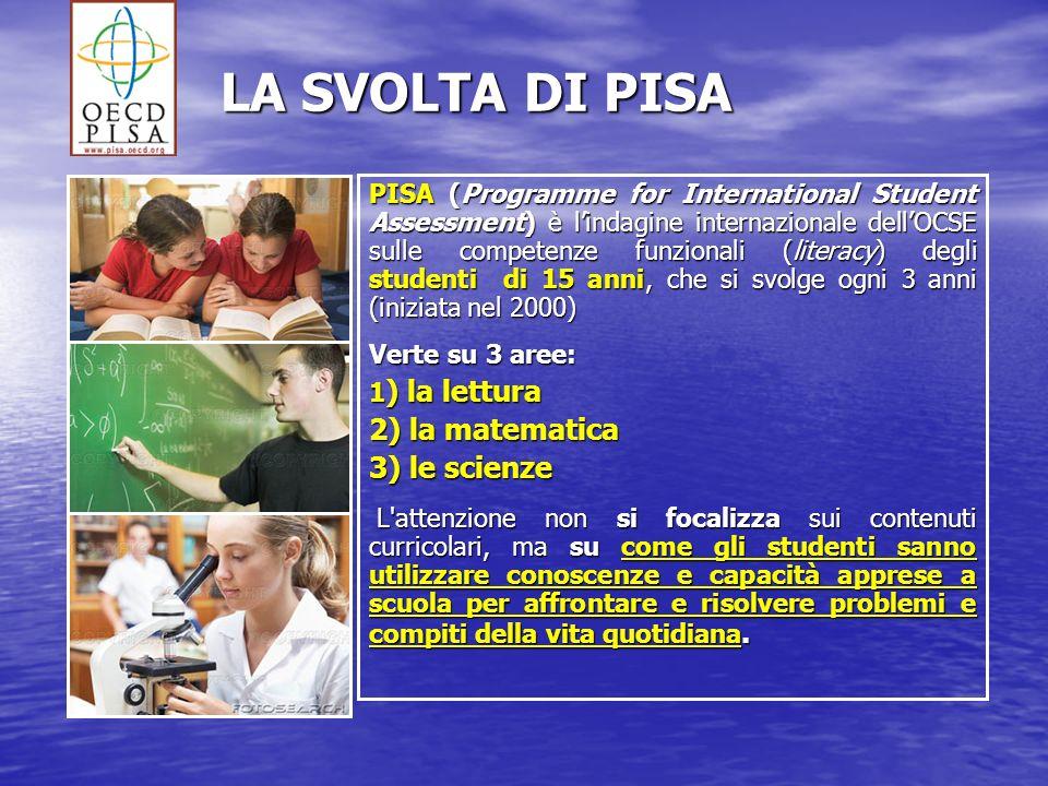 LA SVOLTA DI PISA PISA (Programme for International Student Assessment) è lindagine internazionale dellOCSE sulle competenze funzionali (literacy) deg
