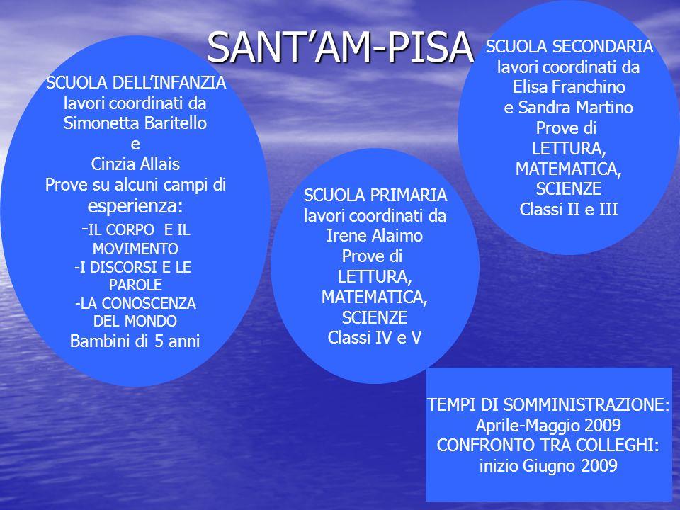 SANTAM-PISA SCUOLA DELLINFANZIA lavori coordinati da Simonetta Baritello e Cinzia Allais Prove su alcuni campi di esperienza: - IL CORPO E IL MOVIMENT