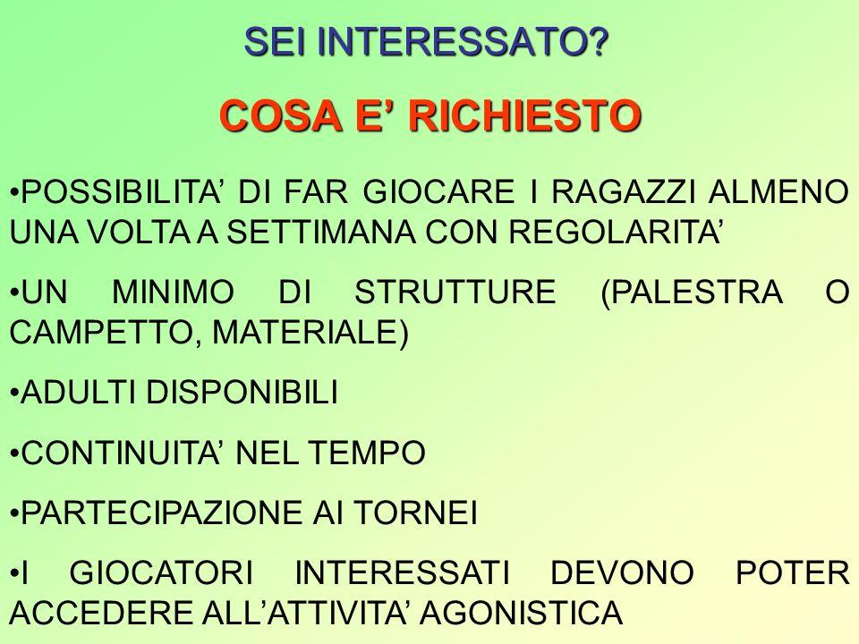 COSA E RICHIESTO SEI INTERESSATO.