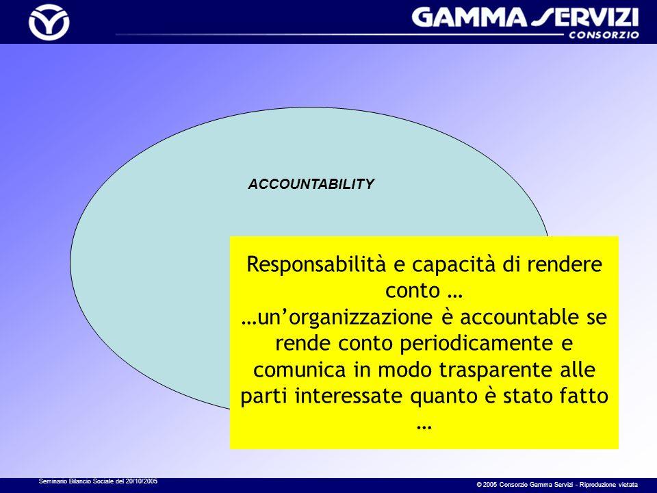 Seminario Bilancio Sociale del 20/10/2005 © 2005 Consorzio Gamma Servizi - Riproduzione vietata ACCOUNTABILITY Responsabilità e capacità di rendere co